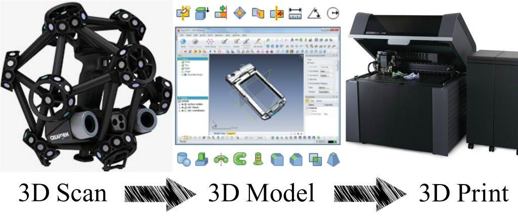3D Scan to 3D Print – A Practical Guide | NeoMetrix